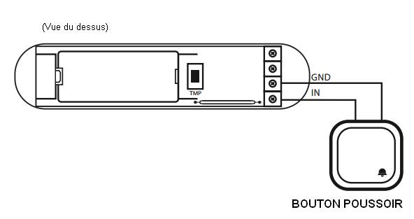 installation module detection ouverture - poussoir