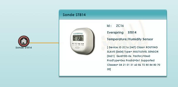 Sonde ST814 - Graphe Z-Wave
