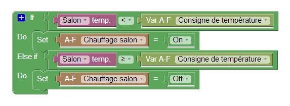 Algorithme basique de thermostat