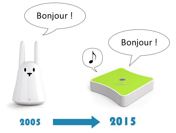 Nabaztag en 2005, eeDomus en 2015.