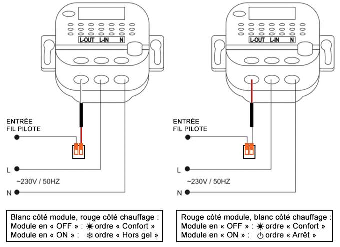Options de branchement de fil pilote