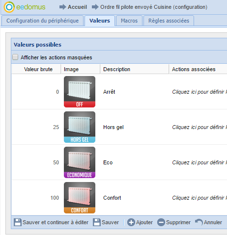 Exemple de valeurs envoyées sur le fil pilote