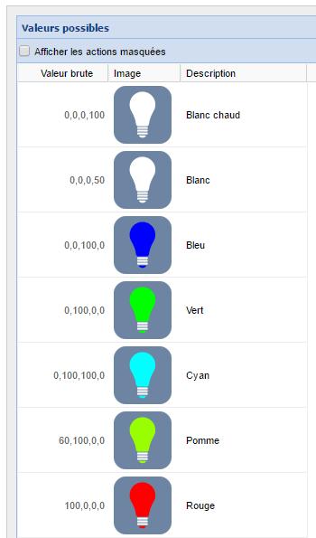 Valeurs des couleurs pour le module RGBW de l'eedomus