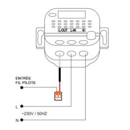 Kit de gestion de chauffage fil pilote en 433 MHz : schéma de branchement