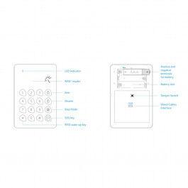 Clavier numérique sans fil avec lecteur RFID - Visiotech